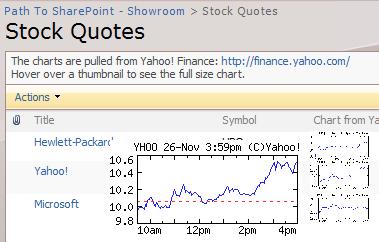 stockquotes