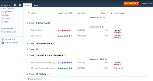 All Grades Tab on Home Page